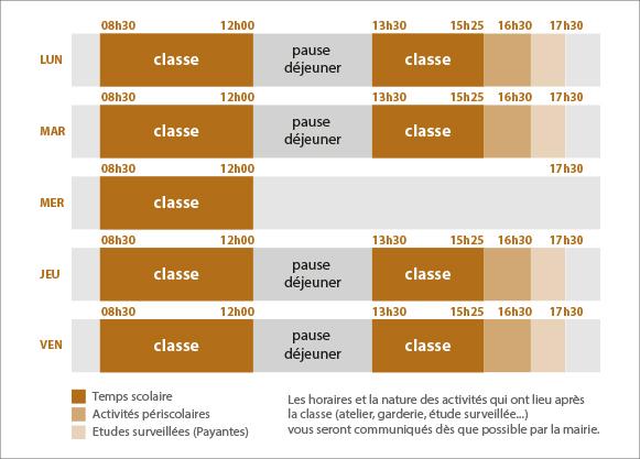 COTIGNAC-Education-Horaires-ecole-primaire