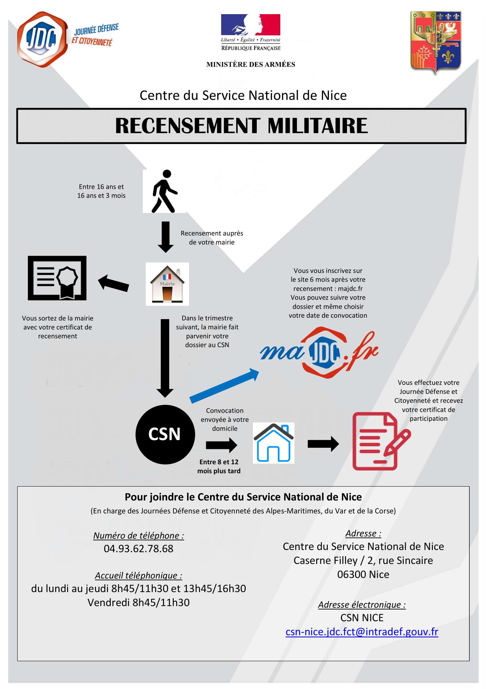 Info recensement militaire :